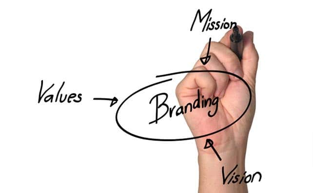 brand-strategy Brand Strategy Building - InfoMark GLOBAL - Website design in Varanasi